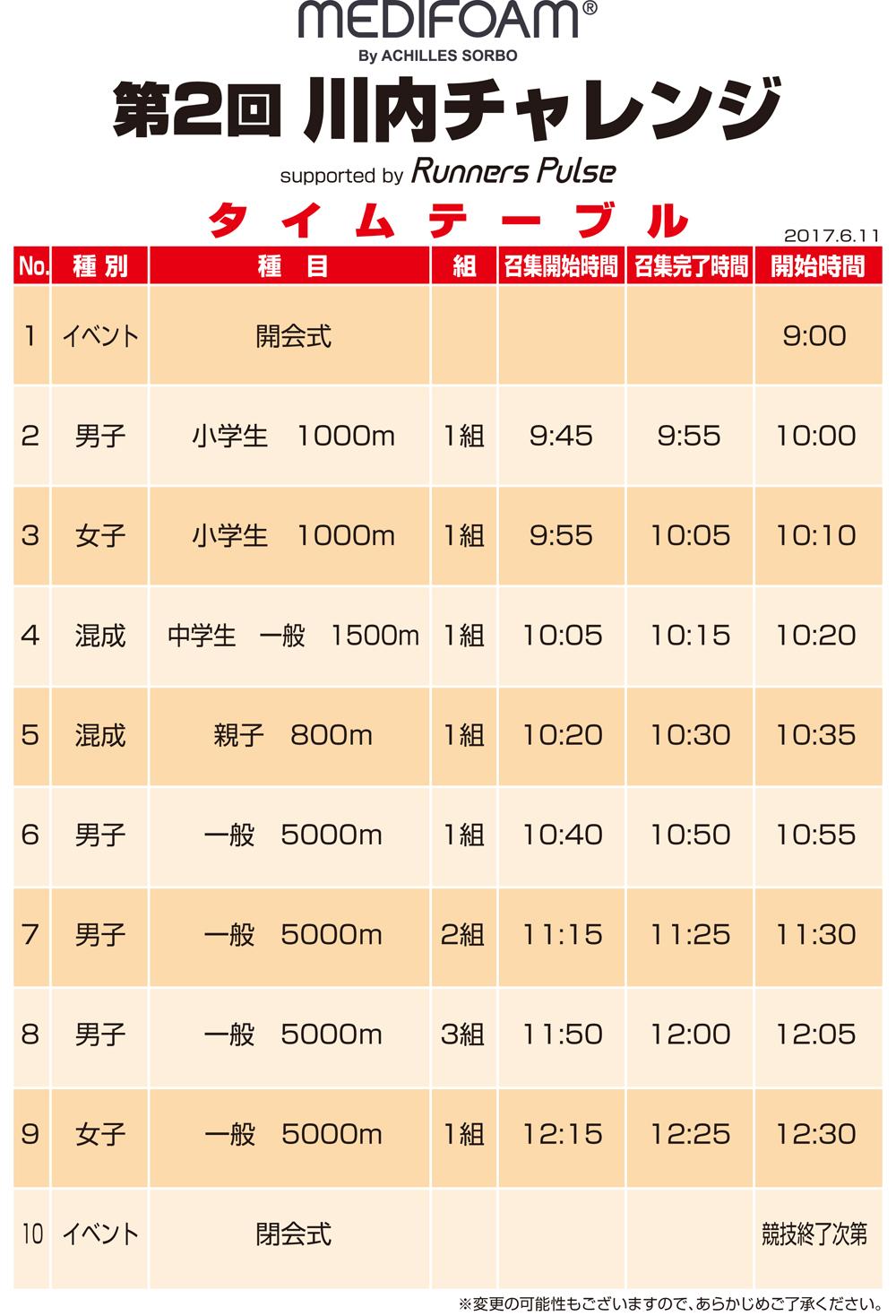川内チャレンジ_タイムテーブル
