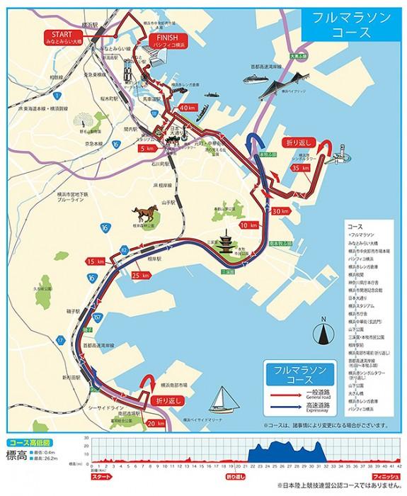 横浜マラソン 2019