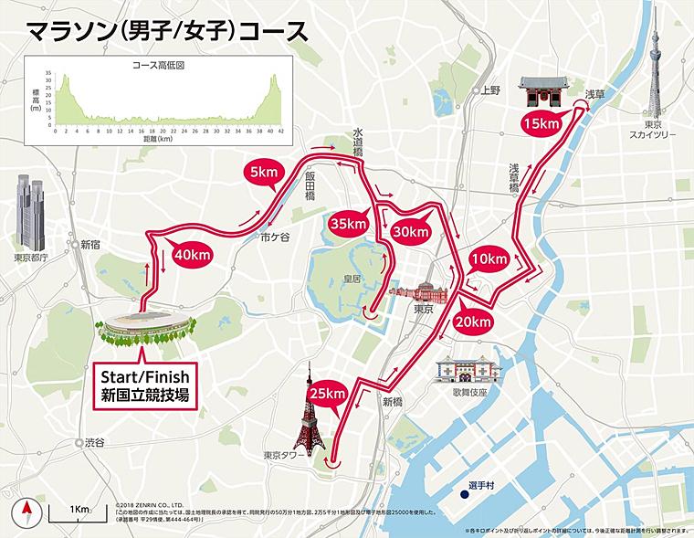 東京2020オリンピックのマラソンコース