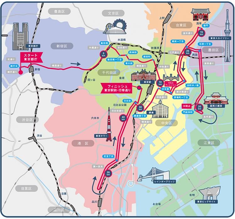 東京マラソン2019 コース